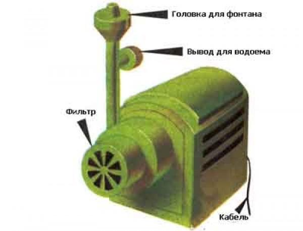 Ремонт инвертора фубаг 160 своими руками