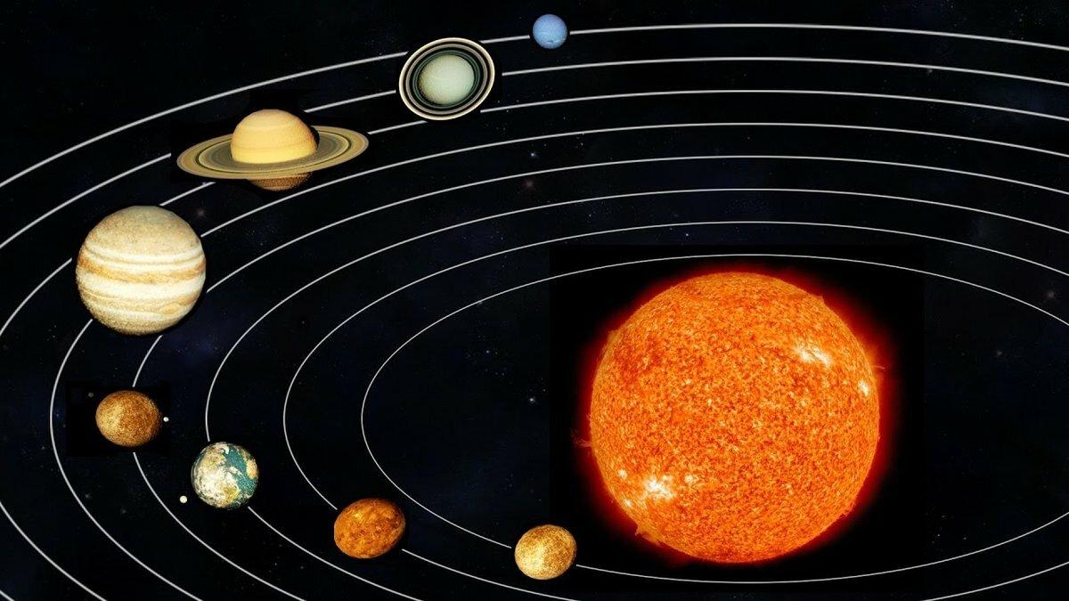Какие бывают солнечные системы?